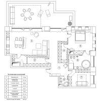 Пентхаус имеет площадь 145 кв.м. (без учета террасы), общая площадь 210 кв.м.